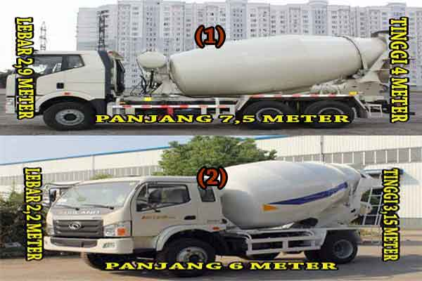 Jenis Ukuran Mobil Truck Mixer