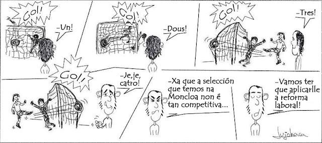Competividade nacional