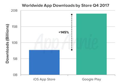 play-store-hits-19-billion-annie-app