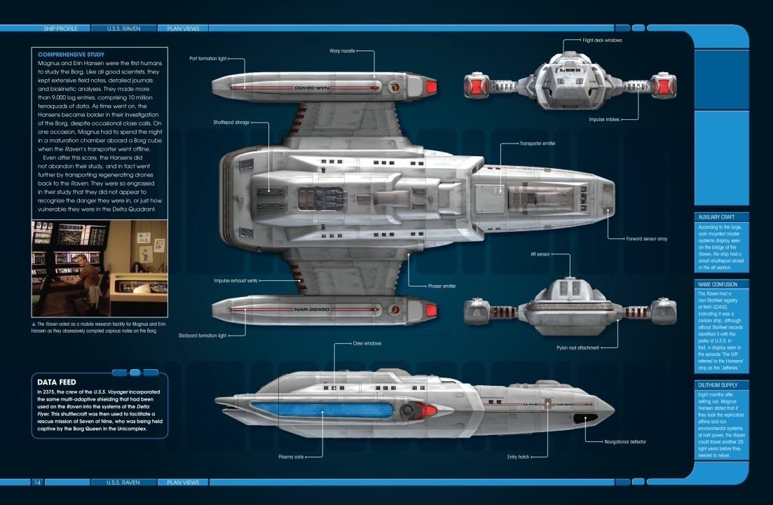The Trek Collective: Star Trek Shipyards books previews