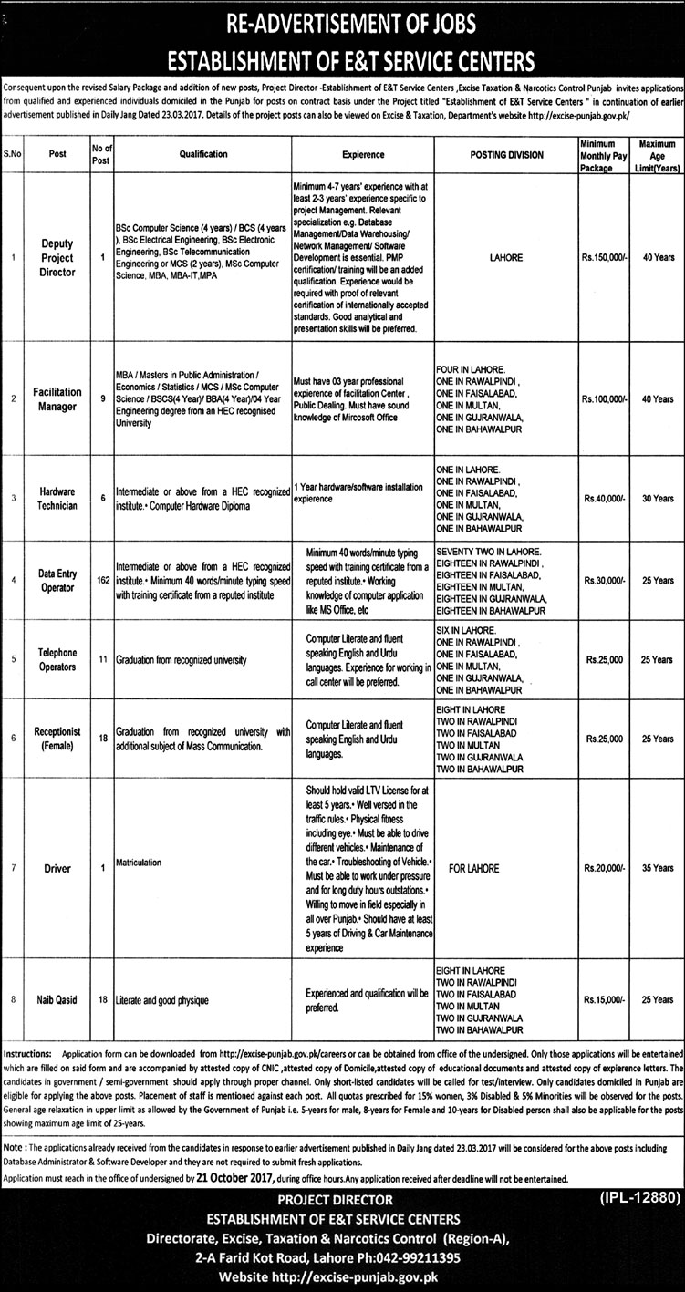 Jobs in Excise, Taxation & Narcotics Department Punjab Jobs 2017