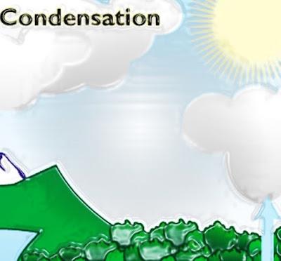 """Pengertian Kondensasi, Proses Terjadinya & Contoh Kondensasi - Secara etimologi, pengertian kondensasi adalah suatu istilah yang berasal dari bahasa latin yaitu """"condensare"""". Arti kata Condensare adalah """"membuat tertutup"""".  Sedangkan secara terminologi, bahwa pengertian kondensasi secara umum adalah perubahan wujud zat dari gas atau uap menjadi zat cair.  Baca Juga:  Pengertian Evaporasi, Tujuan, Faktor Evaporasi, Prinsip & Proses Terjadinya Proses Terjadinya Kondensasi  Proses terjadinya kondensasi merupakan pemampatan atau pendinginan yang apabila dapat tercapai tekanan maksimum dan suhu di bawah suhu kritis.  Proses terjadinya Kondensasi apabila uap didinginkan menjadi cairan, akan tetapi dapat juga apabila sebuah uap dikompresi (yaitu tekanan ditingkatkan) menjadi cairan, atau mengalami suatu kombinasi dari pendinginan dan kompresi.  Menurut Karnaningroem (1990) bahwa proses pengembunan/kondensasi adalah proses perubahan wujud gas menjadi wujud cair disebabkan adanya perbedaan temperatur. Temperatur pengembunan berubah selaras dengan tekanan uap yang terjadi.  Menurut Kreith (1991:524) bahwa pengertian kondensasi adalah proses yang terjadi apabila uap jenuh bersentuhan dengan suatu permukaan yang suhunya lebih rendah.   Oleh sebab itu temperatur pengembunan/kondensasi didefinisikan sebagai temperatur pada kondisi jenuh akan dicapai ketika udara didinginkan pada tekanan tetap tanpa penambahan kelembaban. Untuk menghasilkan pengembunan/kondensasi dilakukan dua cara, yaitu: Menurunkan temperatur sehingga mereduksi kapasitas dari uap air Menambah jumlah uap air Proses terjadinya kondensasi terjadi ketika terdapat pelepasan kalor dari suatu sistem yang menyebabkan (uap) berubah ke dalam bentuk cair (liquid).  Diketahui kondensor sebagai alat penukar kalor atau disebut """"Heat Exchanger"""". Fungsi dari hal ini adalah sebagai media terjadinya proses kondensasi. Baca Juga:  Pengertian & Perbedaan Evaporasi, Kondensasi, Transpirasi & Gutasi Cara melakukan kondensasi adalah d"""