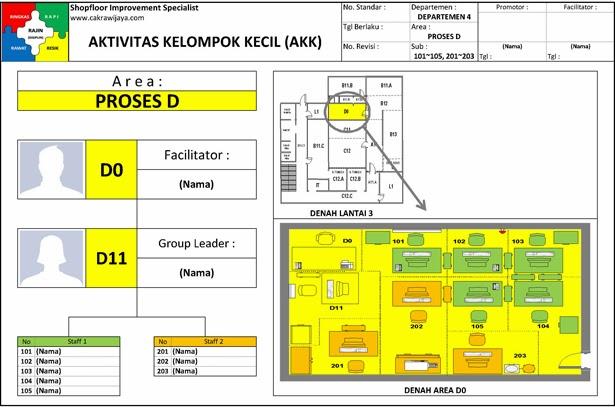 AKK - Normal Shift 7 Sub Area (Turunan dari AKK Departemen)