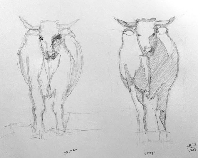 Daily Art 07-12-2018 gesture sketch and 4-step sketch of a cow