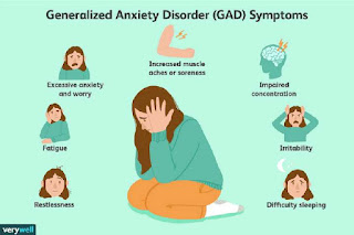 anxiety-signs-causes-symptoms-how-to-treat