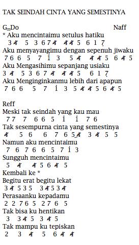 Not Angka Pianika Lagu Naff Tak Seindah CInta yang Semestinya