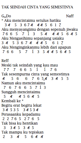 Lirik Lagu Tak Seindah Cinta Yang Semestinya : lirik, seindah, cinta, semestinya, Angka, Pianika, Seindah, CInta, Semestinya