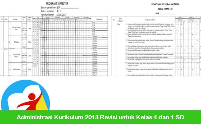 Administrasi Kurikulum 2013 Revisi untuk Kelas 4 dan 1 SD