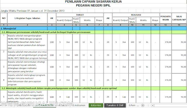 Aplikasi Penilaian Kinerja Kepala Sekolah ( PK-KS ) Format Excel