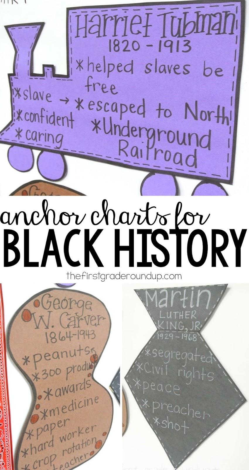 Black History Month Firstgraderoundup