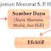 Pengertian Manajemen, Unsur-unsur Manajemen, Fungsi-Fungsi Manajemen