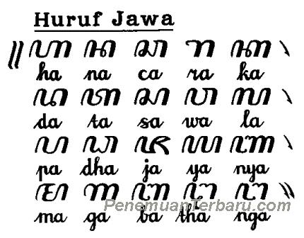 Asal Usul Aksara Jawa