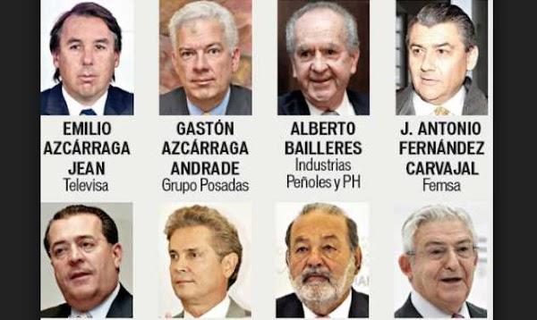 México entre los 20 países con más millonarios y con millones de pobres