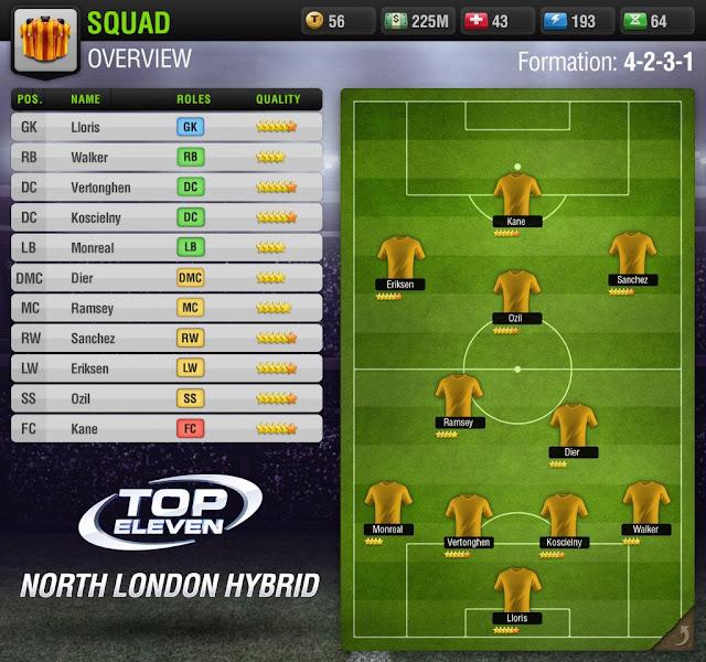 Formasi Arsenal dan Tottenham Hybrid di Top Eleven