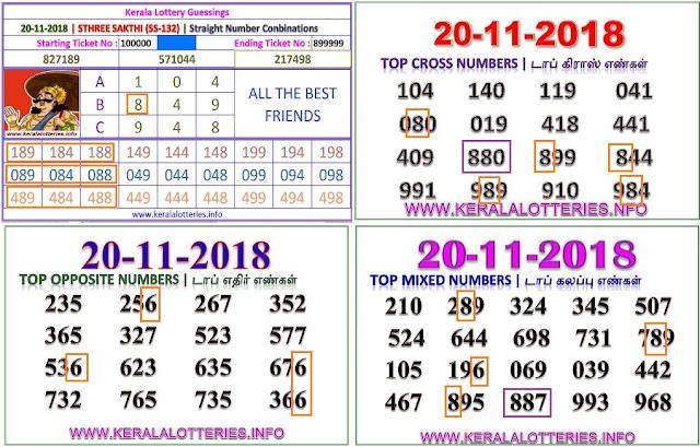 STHREE SAKTHI SS-132 Kerala lottery abc guessing by keralalotteries.info