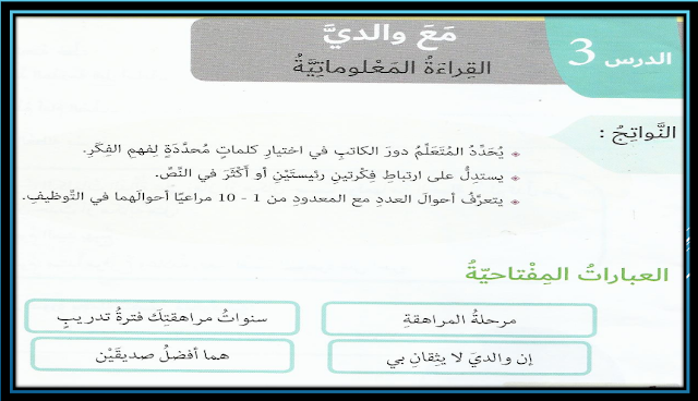 حل درس مع والدي في اللغة العربية للصف السابع