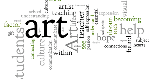 relationship of philosophy and art education