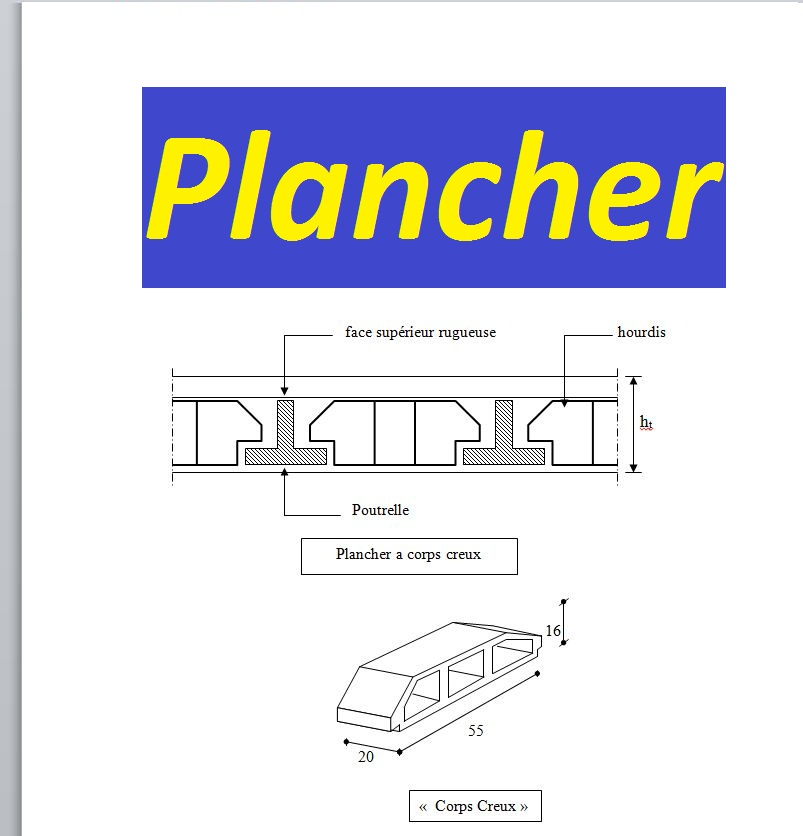 cours plancher et tudes de planchers corps creux pdf outils livres exercices et vid os. Black Bedroom Furniture Sets. Home Design Ideas