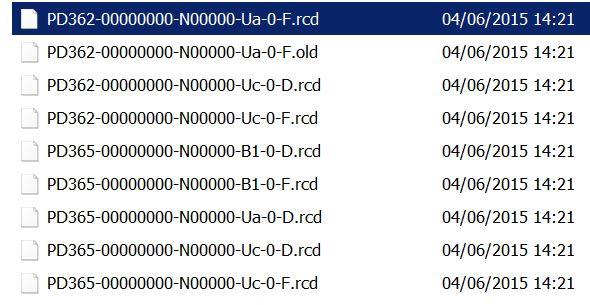 CISAR ANCONA - IQ6MW -: Riallineamento modello e modifiche