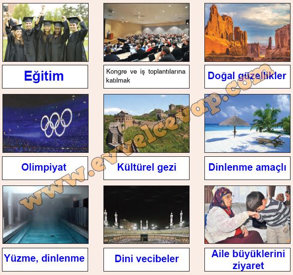 11.Sınıf Dikey Yayınları Coğrafya Ders Kitabı 163.Sayfa Cevapları