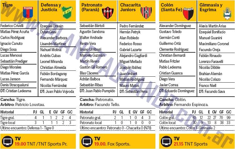 primera division 2019 19