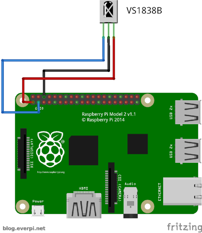 ligação esquema raspberry pi e sensor ir vs1838b