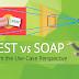 Soap Vs Rest | Difference between SOAP API and REST API