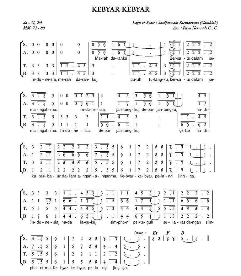 63+ Gambar Alat Musik Bahasa Inggris Paling Hist