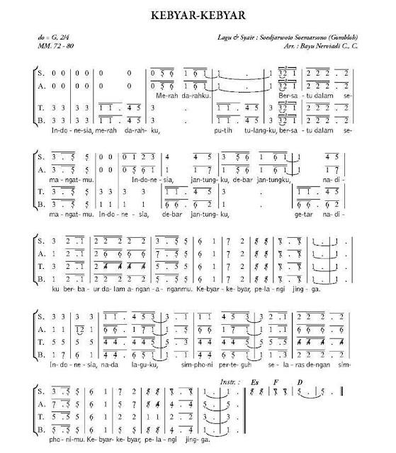 partitur not angka kebyar-kebyar