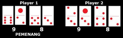 Pengenalan Kartu Dan Cara Bermain Pada Permainan Domino QQ