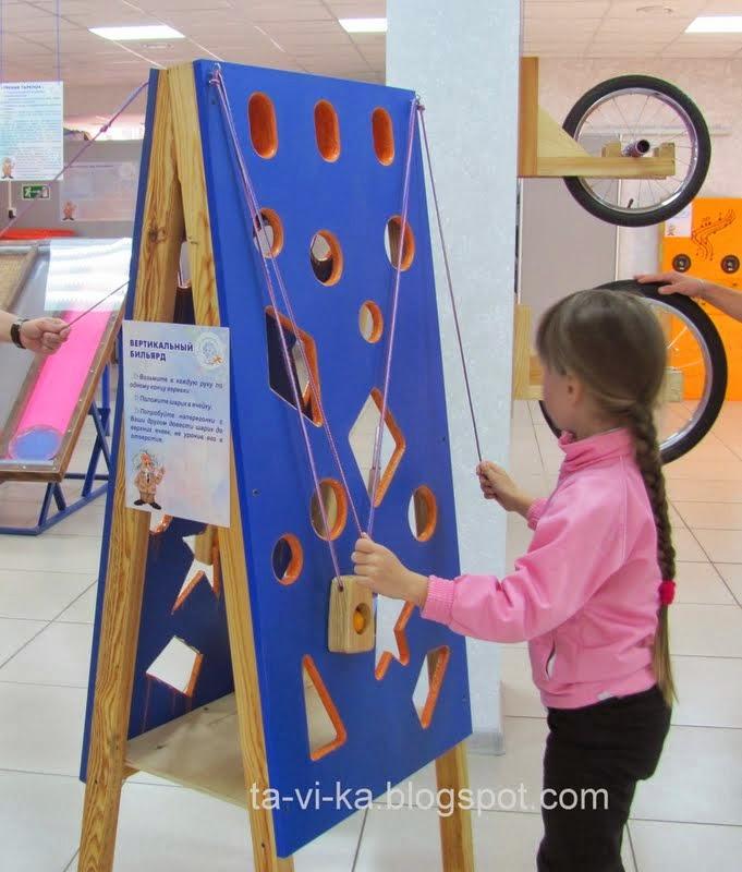 интересные музеи для детей