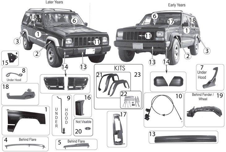 Jeep Cherokee XJ Replacement Part Item Numbers ~ FIAT&LARJ
