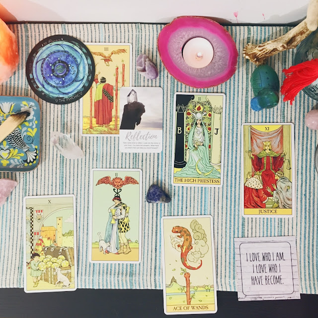 Weekly Planning with the Tarot