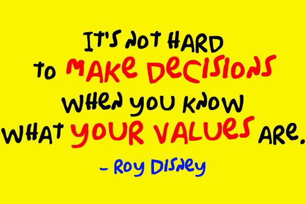 Making Good Decisions Quotes QuotesGram