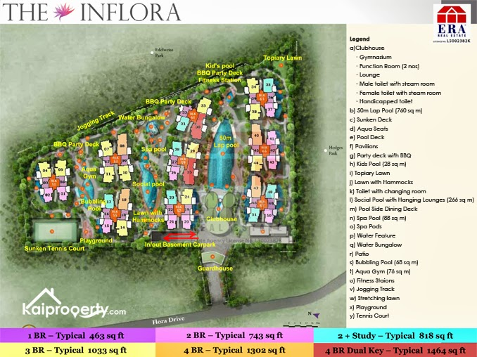 The Inflora Site Plan
