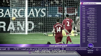 beIN Sports Stream Links IPTV File m3u8