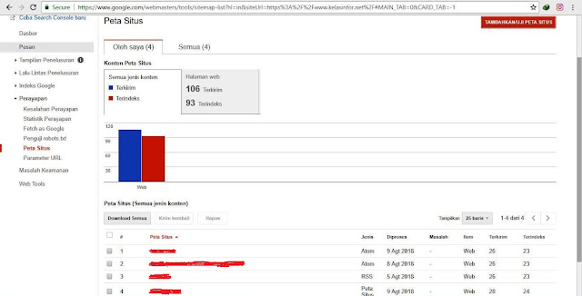 Kelas Informatika - Sitemap Google Webmaster Tools