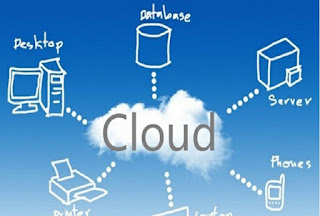 Pengertian Cloud Hosting