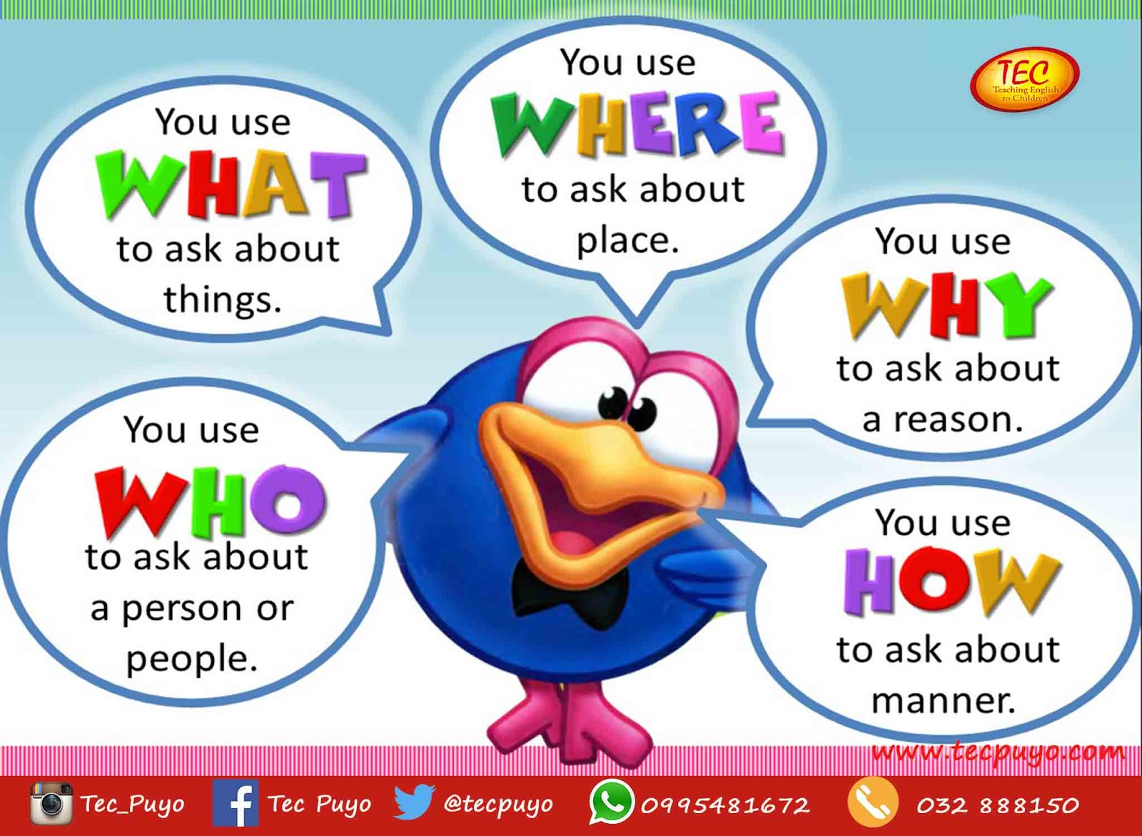 Esl Blog Wh Words And Questions With Them