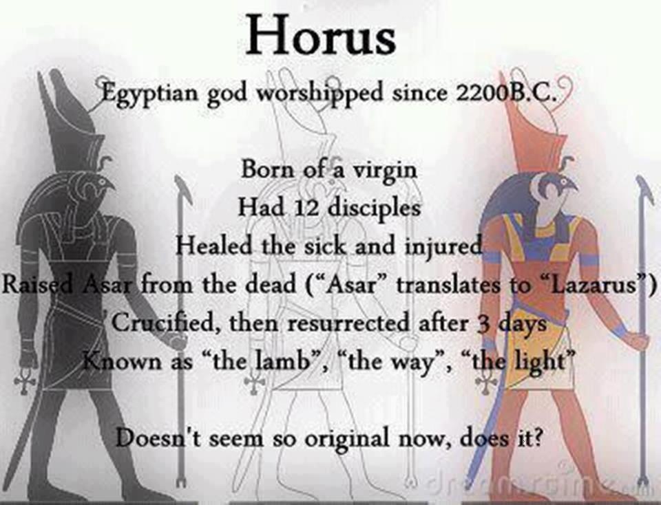 The Eye Of Horus Story