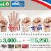 Homepro Promotion : ช้อปช่วยชาติ รับเครดิตเงินคืนสูงสุด 3,000.- สิทธิพิเศษสำหรับลูกค้ากสิกร