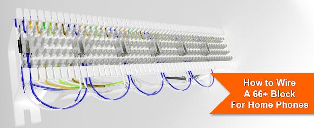 Punch Down Block Wiring Diagram & 110 Wiring Block\