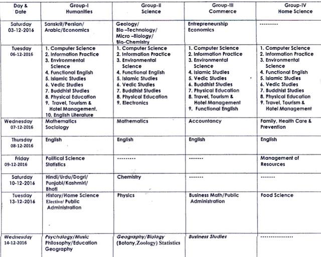 Date Sheet of Class 11th Term I & II Nov/ Dec Session 2016, Jammu Province