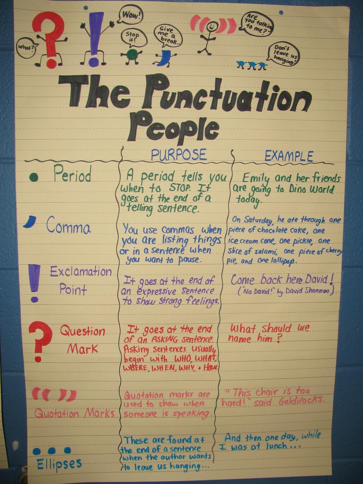 Simply Sweet Teaching Punctuation People