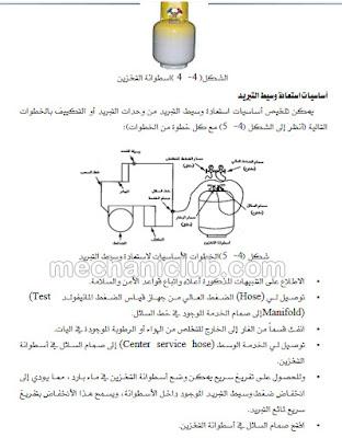 كتاب الشحن والتفريغ في نظام التكييف داخل السيارة PDF