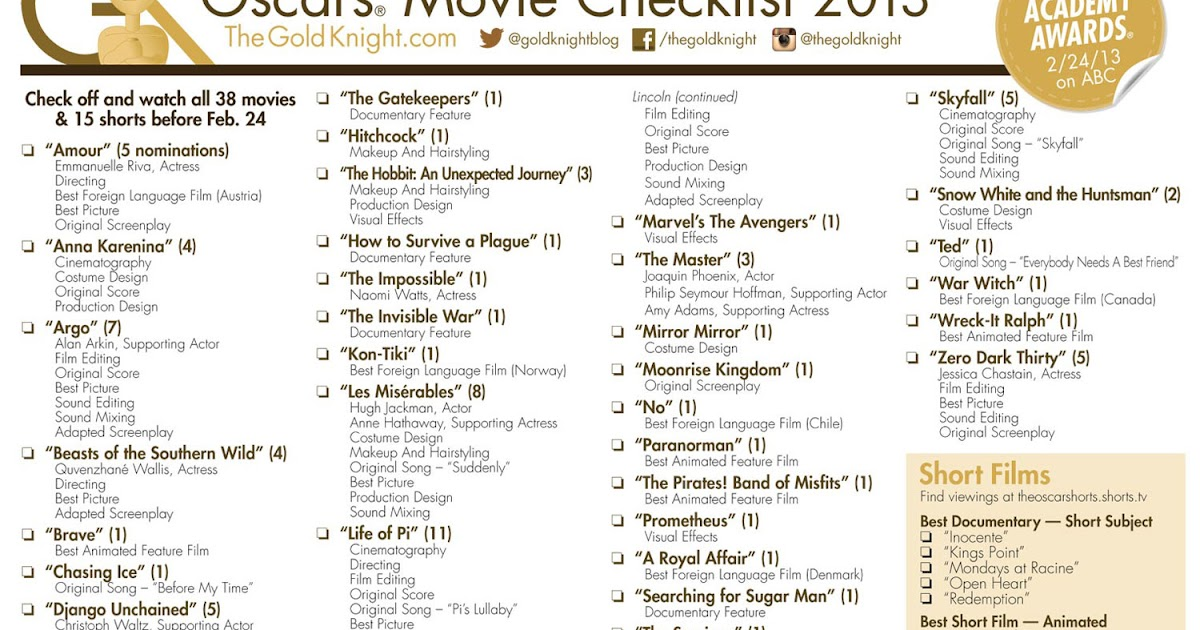 Oscars 2013 download our printable movie checklist the - Academy awards 2017 download ...