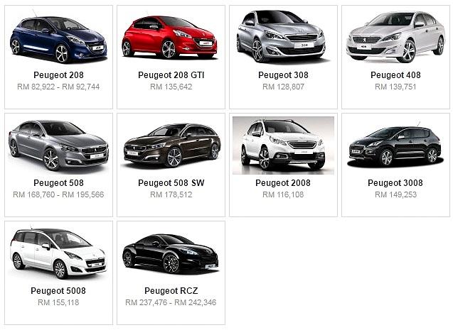 Senarai Harga Terkini Kenderaan Peugeot Baru Di Malaysia