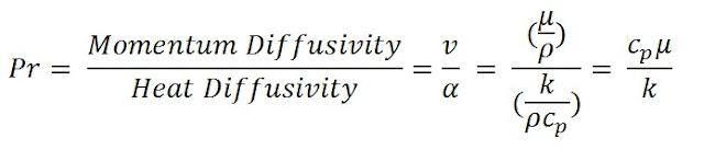 Prandtl Number, Symbol, Formula, Importance, Significance, Dimensionless Numbers