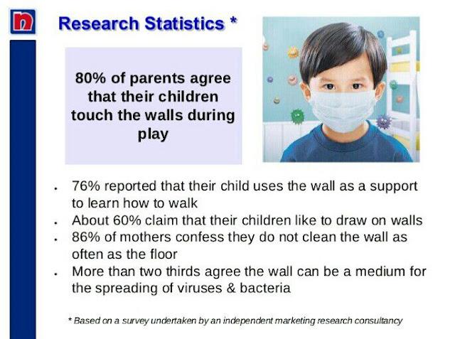Wellness For Children Nippon Paint,