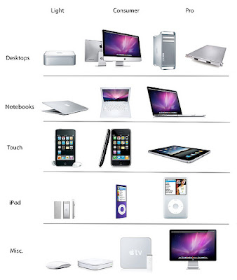 http://lokernesia.blogspot.com/2012/06/ayo-siapkan-diri-apple-bakal-buka.html